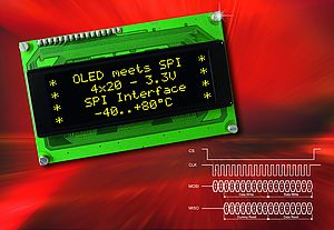 OLED displays with SPI interface