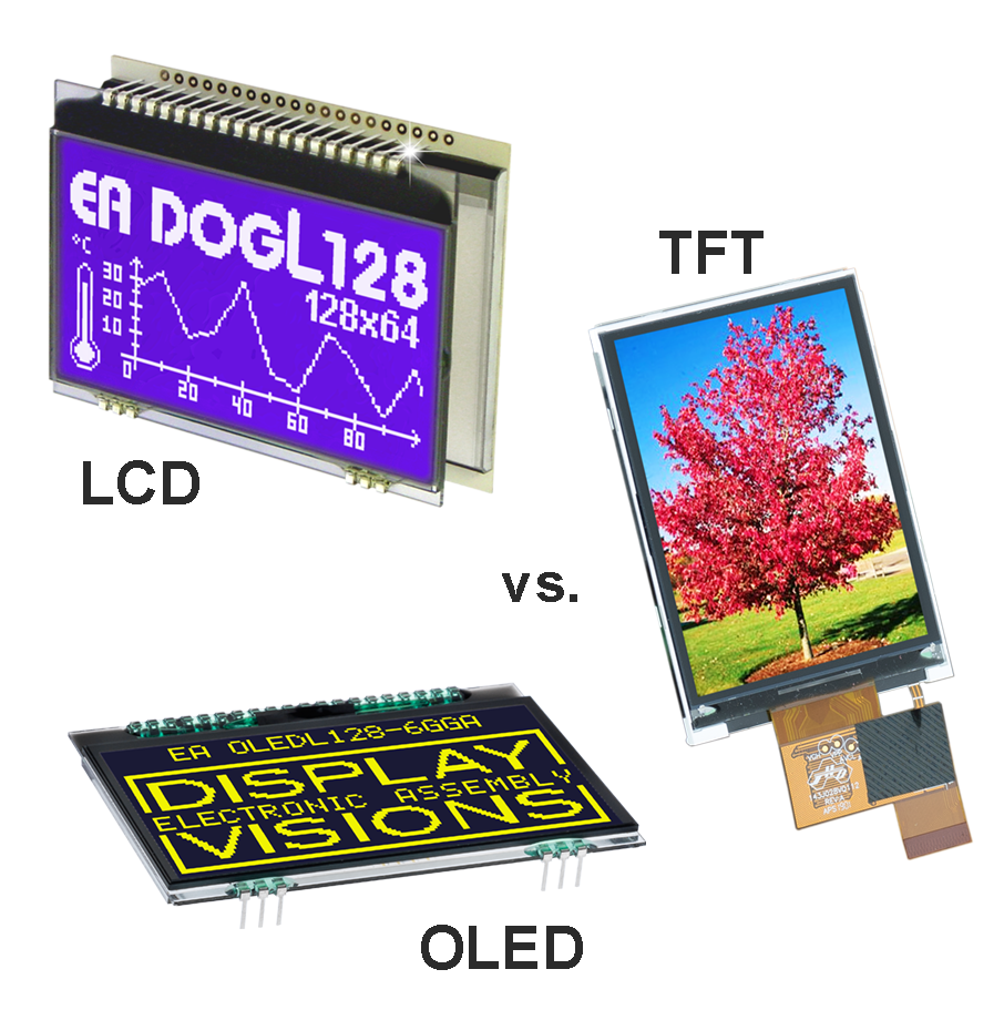 Difference LCD to TFT and OLED
